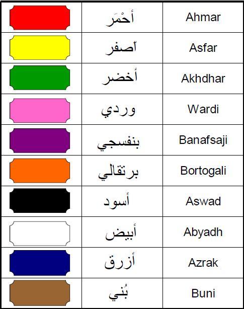 Renkler – ألوان