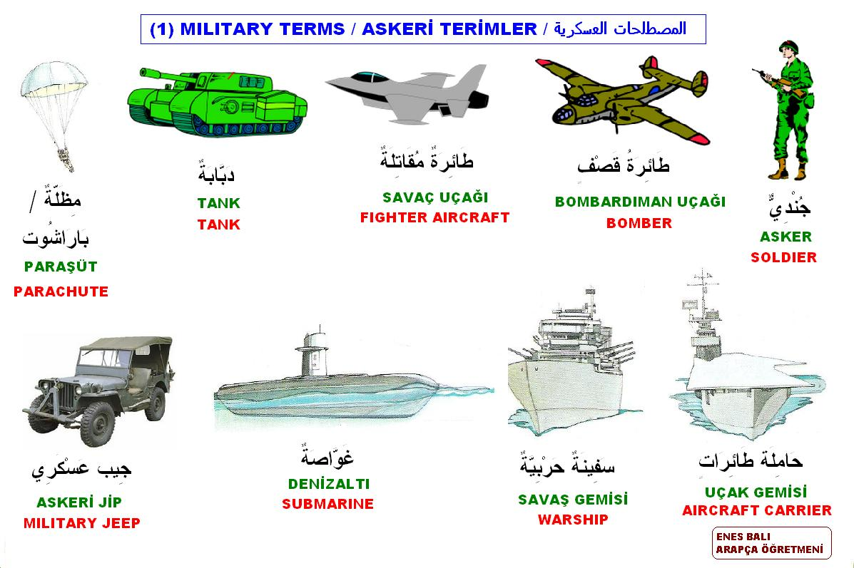 Askeri Terimler 1