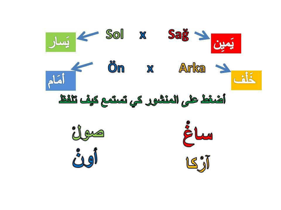 Zıt Kelimeler كلمات وعكسها