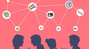 İnternet Üzerinden Arapça Öğrenmek